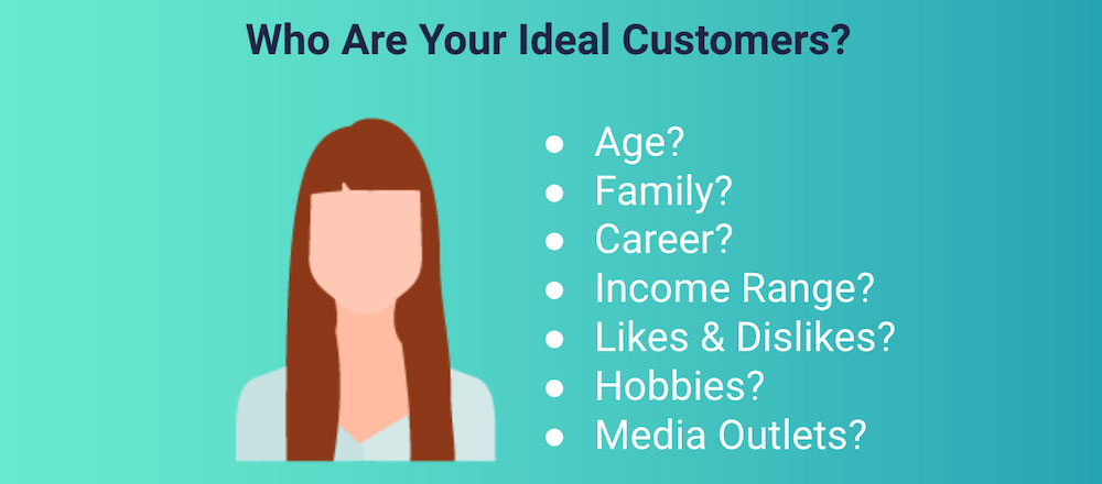 To build a website that converts you need to know your ideal customers, what are they like?
